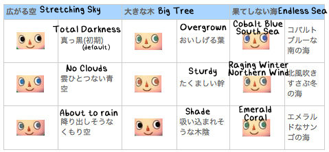 Hair Color Guide/Animal crossing new leaf | Gaming ...